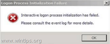 Interactive logon initialization has failed